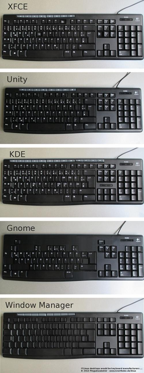 Pinguinzubehör: Wenn Linux-Desktops Tastaturen bauen würden ...