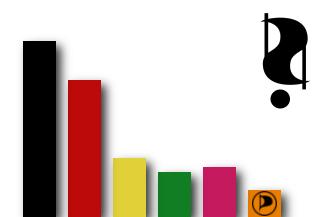 Wahlbalken mit Piratenparteilogo