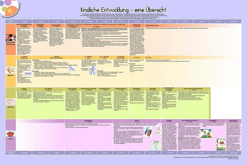 buy Religion and Psychiatry: Beyond